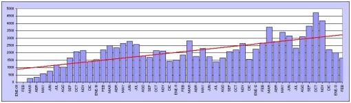 mensual1302